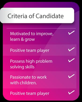 criteriaOfCandidate